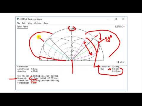 Decoding Antenna Modeling Charts (#110) - YouTube