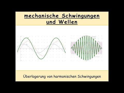 Überlagerung von harmonischen Schwingungen (Schwebung | Sinus | Phasenverschiebung)
