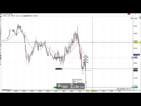 Price Action Trading The Bond Futures Breakdown; SchoolOfTrade.com