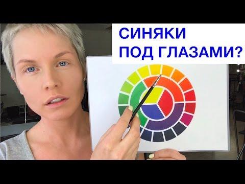 """Анна Измайлова """"Синяки"""" под глазами. Колористика: как выбрать консилер"""