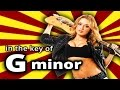 METAL Backing Track in G Minor - HEAVY METAL Style for GUITAR Gm