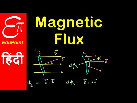 Magnetic flux | Electromagnetic Induction in Hindi