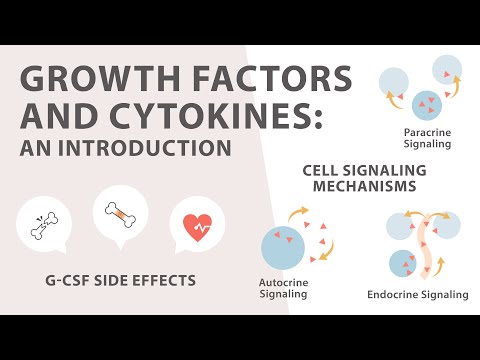 Growth factors and Cytokines Tutorial - An Introduction