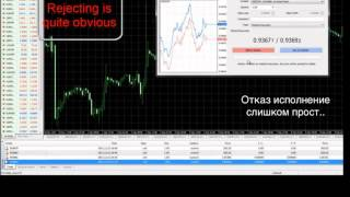 Обман на рынке форекс в Украине 2