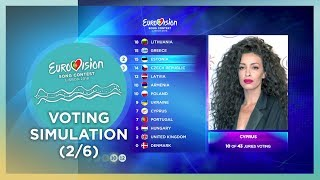2018 Eurovision Song Contest · Voting Simulation (Part 2/6) (Jury Voting)