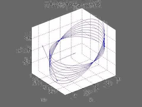 Frenet frame Matlab