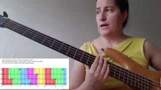 How to create solos using a pentatonic scale