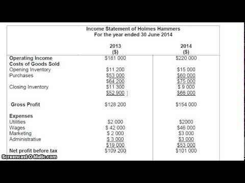 income statement explained revenue profit and loss p l youtube