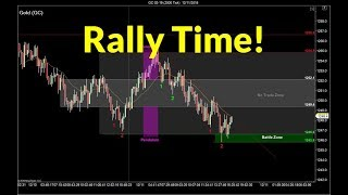 Trading the Short-Covering Rally | Crude Oil, Emini, Nasdaq, Gold & Euro