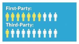 First Party Technology And First-party Cookies- How Do They Work And What Are Their Advantages?