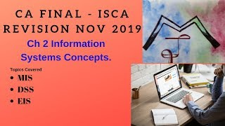 Ca Final - Isca_ch 2_part 3-information Systems Concepts_ Mis, Dss, Eis.
