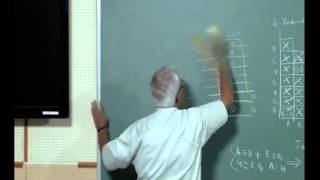 Mod-01 Lec-23 State Reduction & Implementation of Fsm Using Mux and P-Rom