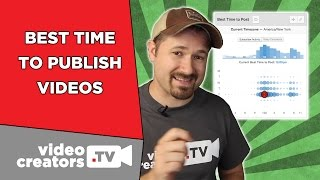 The Best Time of Day to Publish New Videos