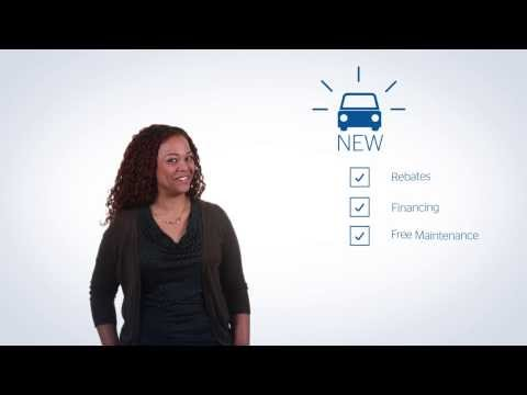 BBVA Compass Bank – Tips on Buying a Car