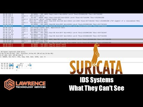 pfsense With Suricata Intrusion Detection System: How & When it works and What It Misses
