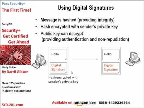 Security+ Digital Signatures