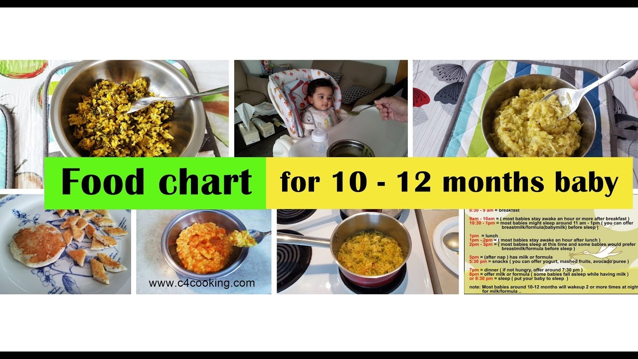 10 12 months baby food recipes food chart for 10 12 - Cuisine r evolution recipes ...