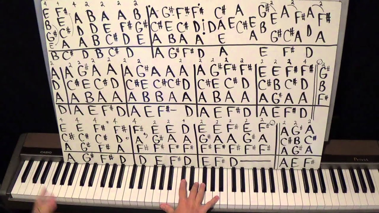 Piano lessons someone like you tutorial youtube piano lessons someone like you tutorial baditri Image collections