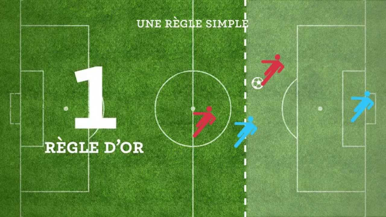 Loi 11 du football, Le hors-jeu.