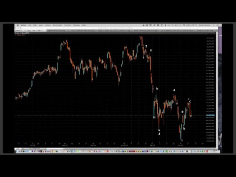 Chart Show for March 14, 2018