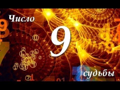 8Zi - Калькулятор Ба-цзы (Ба Цзы, Бацзы, Ба Дзы), Фэн-шуй
