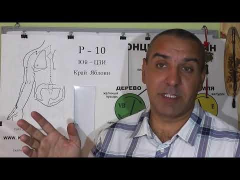 Симптомы и лечение диареи (поноса) на