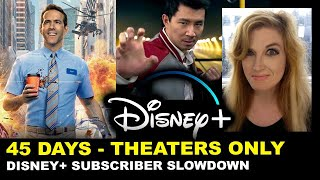 45 Day Window for Free Guy & Shang-Chi, Disney Plus Subscribers Slow Growth