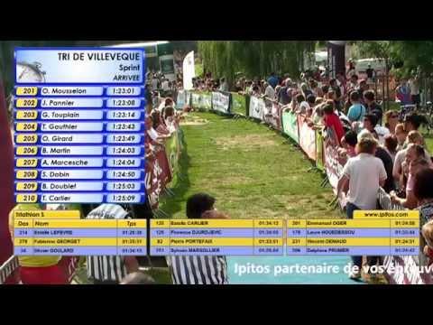 Villevêque Triathlon S