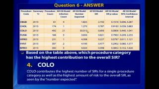 Advanced Analysis: Focus on SSI and LabID Data with Case Studies
