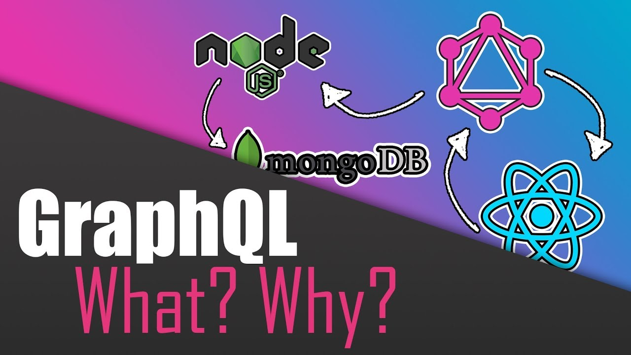 What is GraphQL? | Build a Complete App with GraphQL, Node.js, MongoDB and React.js