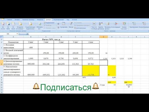 Расчет NPV, PI, DPP, IRR в Excel