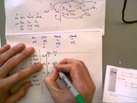 Hidden Markov Models, with example
