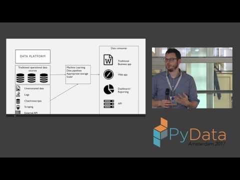Giovanni Lanzani | Applied Data Science