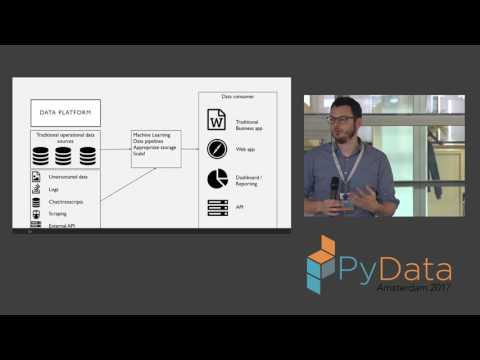 Giovanni Lanzani | Applied Data Science