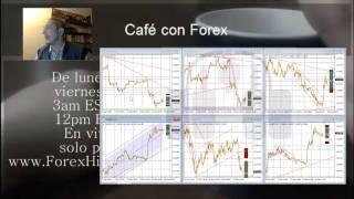 Forex con Café - 16-Dic Nos vamos de vacaciones