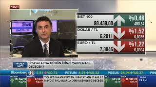 Tuncay Turşucu Hande Demirel Borsa Dolar Bloomberg 240918