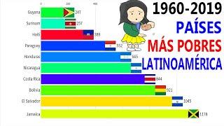 Top 10 Países Más Pobres De Latinoamérica 1960 2019 Youtube