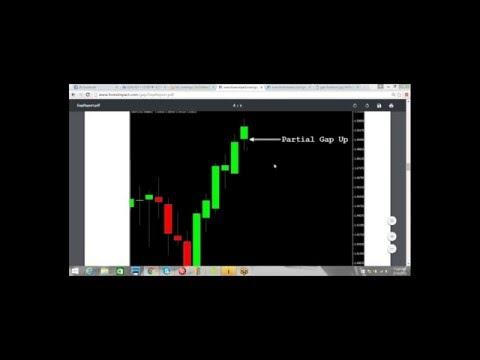 WG Forex And Chill: Trading Gaps & Stochastic Oscillator Indicator – Nes Vquez