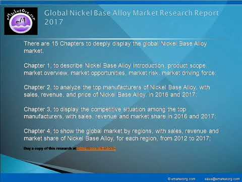 Nickel Base Alloy Market Applications Study, Demand, Sales, Analysis 2022