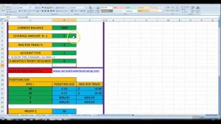 Forex Money Managment Spreadsheet