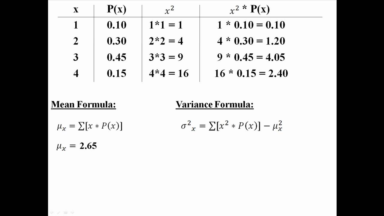 Variance and Standard Deviation of Discrete Random