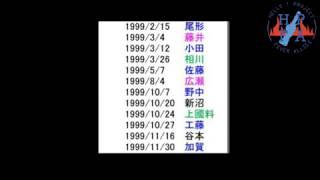 HPFA Radio #015 H!P 1999年現役成員 隨著早安加入13期成員加賀楓,1999...