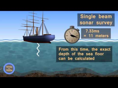 The History of Seabed Mapping