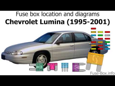 [DIAGRAM_38IU]  Fuse box location and diagrams: Chevrolet Lumina (1995-2001) - YouTube | 2000 Chevy Lumina Fuse Box |  | YouTube