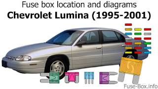 Fuse Box Location And Diagrams Chevrolet Lumina 1995 2001 Youtube