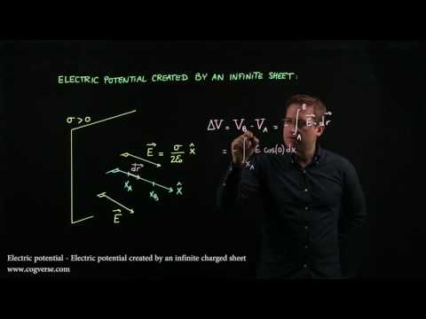 19 - Electric potential - Potential created by an infinite charged sheet