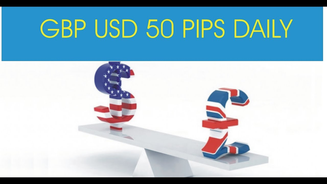 BIG PIP STRATEGY! | Powerful Forex Indicator | FOREX TRADING - ForexNations