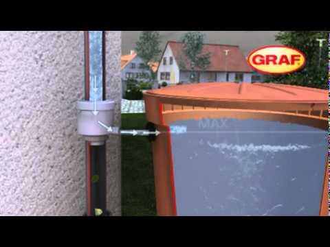 Como funciona y se instala un dep sito agua de - Agua de lluvia ...
