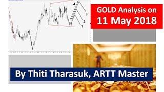 GOLD price Analysis on 11 May 2018 | Sifu Thiti Tharasuk ARTT Master | (ENG)