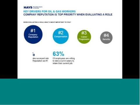 Hays Oil & Gas Global Salary Guide 2016 - Canada Webinar